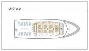 San Jose Galapagos Yacht - Upper Deck Plan