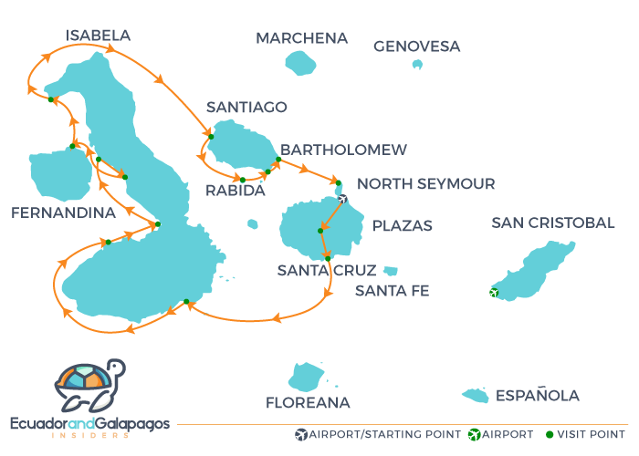 Itinerary B1 - Western Islands