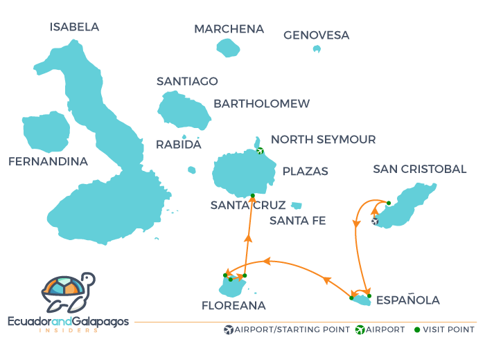Itinerary 4 Days - Southern Islands