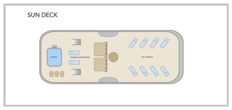 Galapagos Odyssey Yacht - Sun Deck Plan