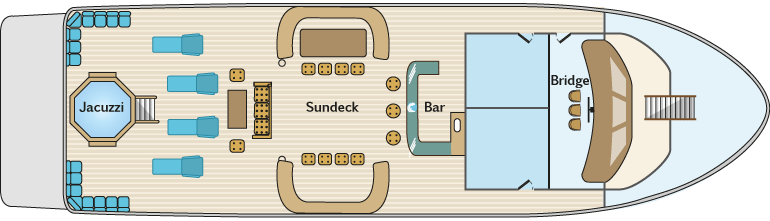 Majestic Motor Boat - Upper Deck Plan