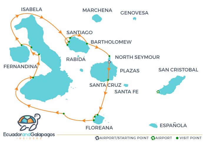 Itinerary Western Islands
