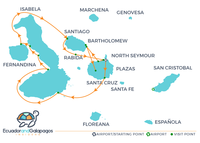 Itinerary West & Central Islands