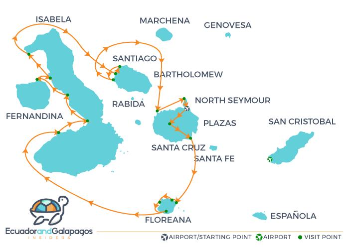 Itinerary Western - Western Islands