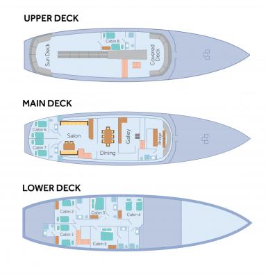Beluga Motor Yacht - Deck Plan Detail