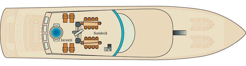 Infinity Cruise Galapagos - Sun Deck Plan