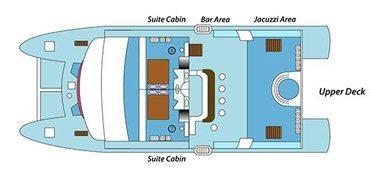 Anahi Galapagos Yacht - Upper Deck Plan