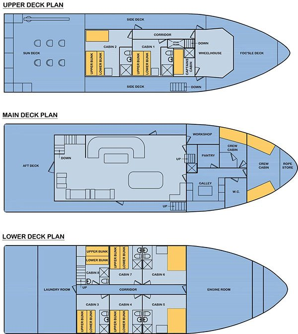 Cachalote Galapagos Yacht - Deck plans