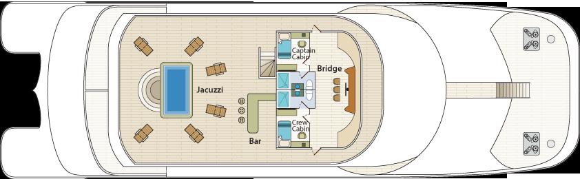 Cormorant II Cruise Galapagos - Sun Deck Plan