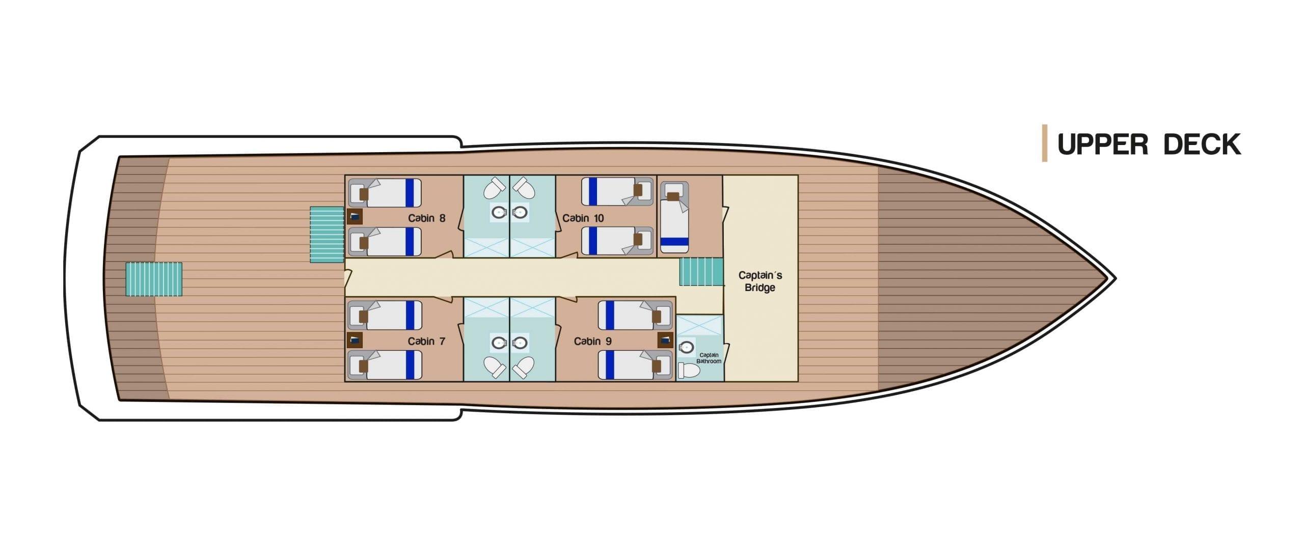 Cruises Galapagos  - Upper Deck Plan