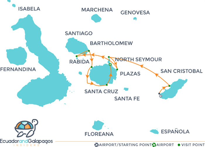Itinerary 5 days - Central & East Islands